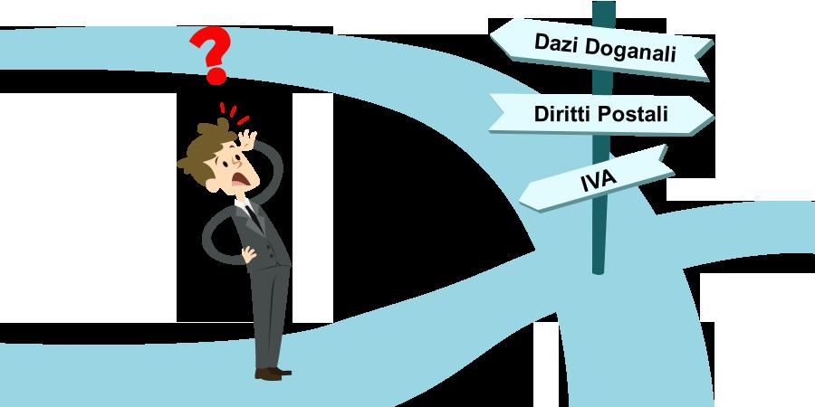 http://www.alifeed.it/wp-content/uploads/2016/02/Aliexpress-Dogana-IVA-e-Diritti-Postali-Guida.png
